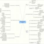 AgileTestingFinalforBook